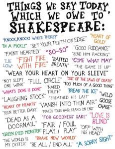 shakespreare